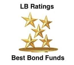 best municipal bond funds for 2013