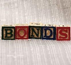 Bond Market Holidays