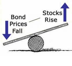 stocks-vs-bonds-300x212