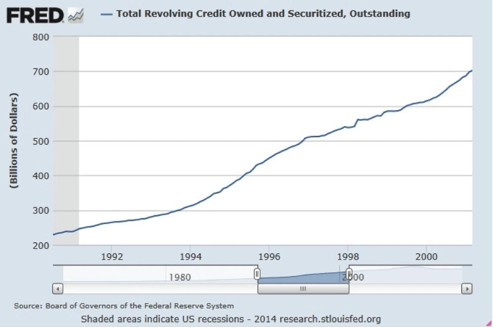 total-revolving-credit-3